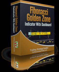 Fibonacci Golden Zone Indicator With Dashboard 01